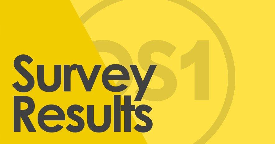 ISS Employee Survey: An In-Depth Look